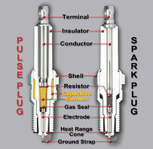 A structural comparison of Pulstar Pulse Plugs and conventional spark plugs